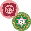 1st and 4th Chakra