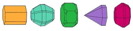Hexagonal Crystal System